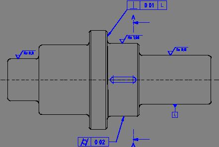 Symboly A Znacky