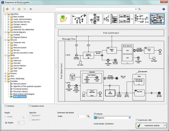 cp symbols hvac   piping series  autocad electrical loop diagrams